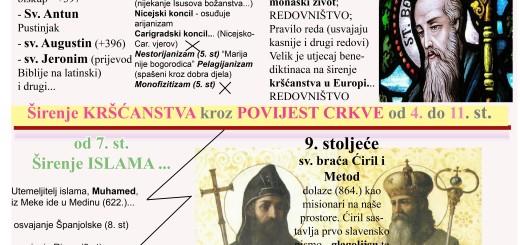 povijest crkve